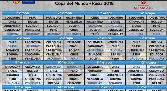 Fixture completo eliminatorias sudamericanas Mundial Rusia 2018